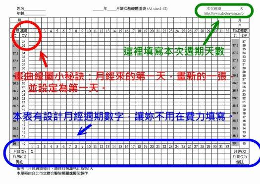 本基礎體溫表設計說明